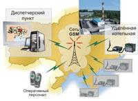 GSM мониторинг группы удаленных необслуживаемых котельных - разработка и внедрение