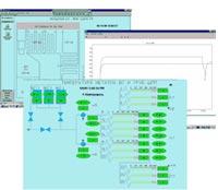 Система автоматизированного температурного контроля металла котла и турбины энергоблока ТЭЦ