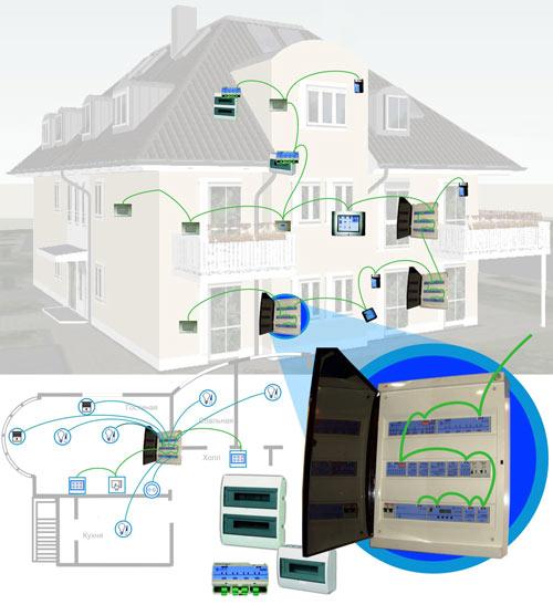 Как дома сделать систему умный дом