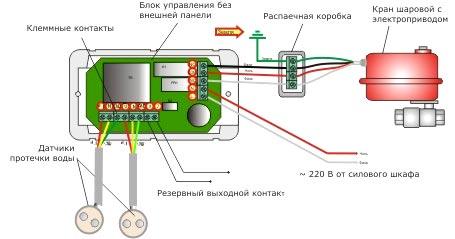 Фильтр чугунный сетчатый фланцевый Danfoss FVF